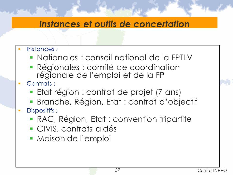 37 Centre-INFFO Instances et outils de concertation Instances : Nationales : conseil national de la FPTLV Régionales : comité de coordination régional