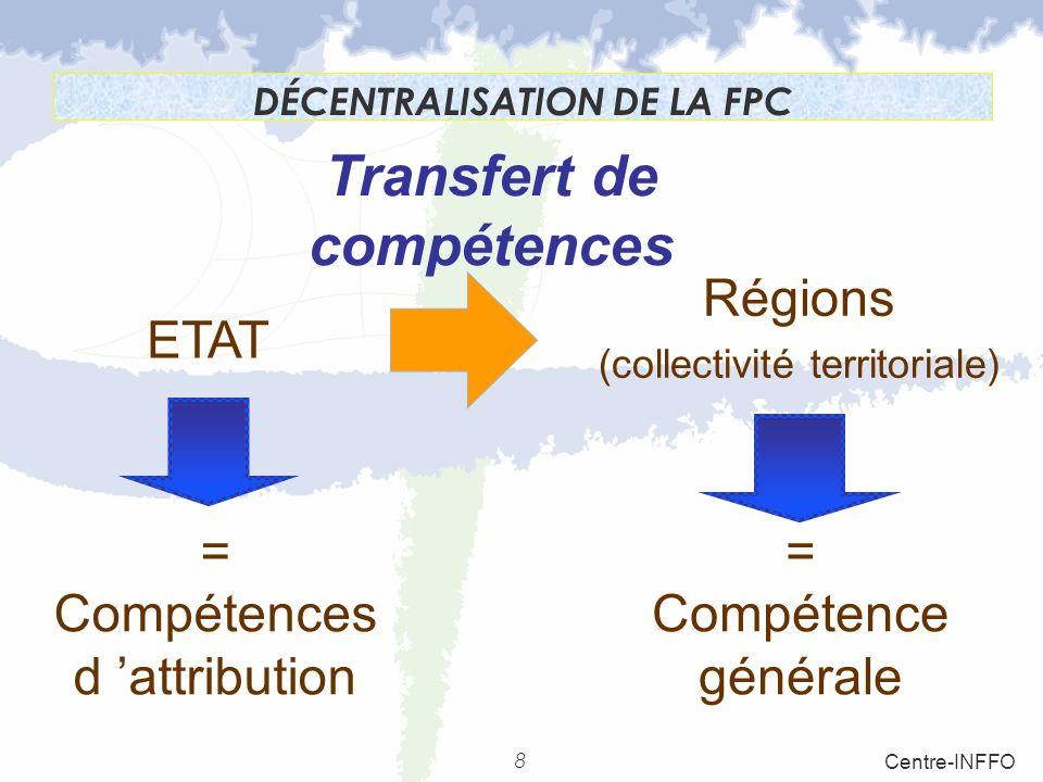 8 Centre-INFFO = Compétence générale Transfert de compétences Régions (collectivité territoriale) ETAT DÉCENTRALISATION DE LA FPC = Compétences d attr