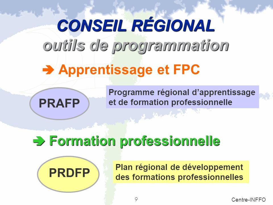 9 Centre-INFFO Apprentissage et FPC Formation professionnelle Formation professionnelle CONSEIL RÉGIONAL outils de programmation Programme régional da