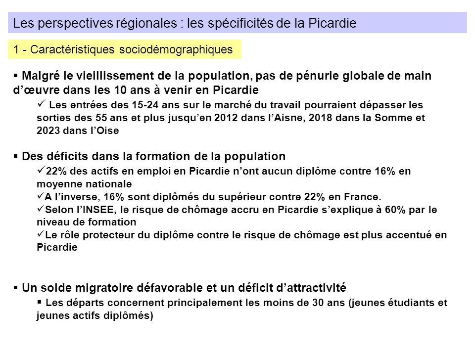 Les perspectives régionales : les spécificités de la Picardie Malgré le vieillissement de la population, pas de pénurie globale de main dœuvre dans le