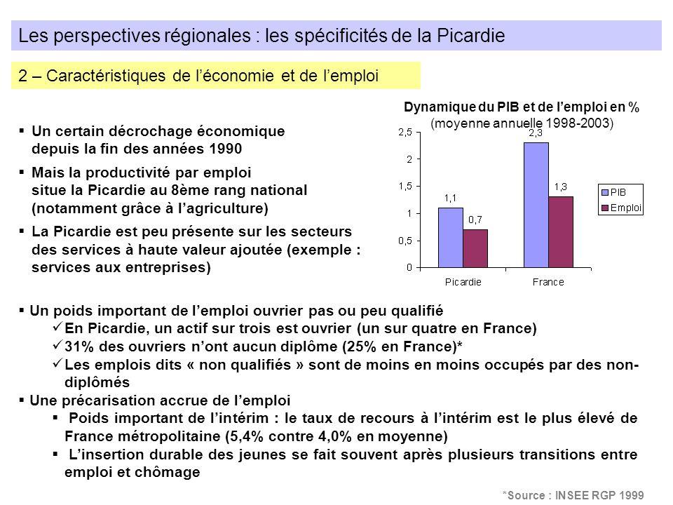 Les perspectives régionales : les spécificités de la Picardie Un poids important de lemploi ouvrier pas ou peu qualifié En Picardie, un actif sur troi
