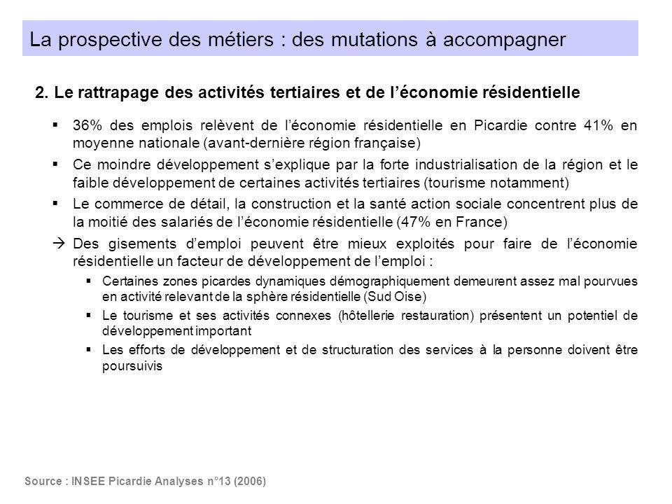 La prospective des métiers : des mutations à accompagner 36% des emplois relèvent de léconomie résidentielle en Picardie contre 41% en moyenne nationa