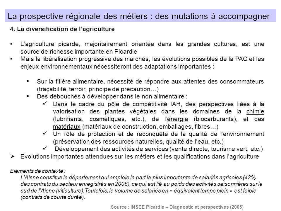 La prospective régionale des métiers : des mutations à accompagner 4. La diversification de lagriculture Lagriculture picarde, majoritairement orienté