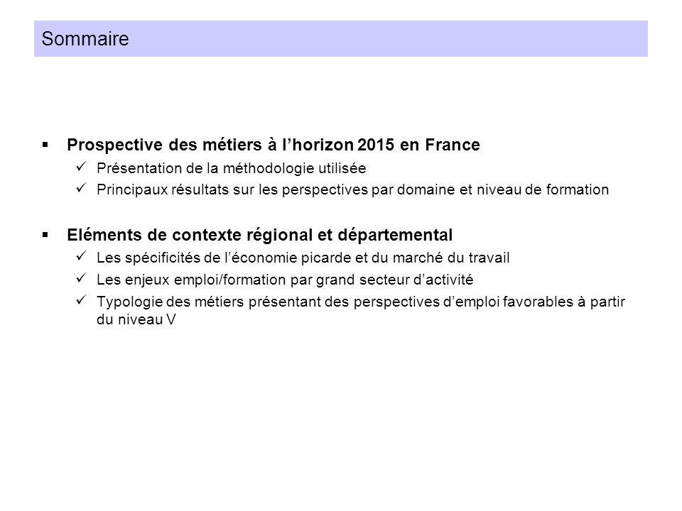 Sommaire Prospective des métiers à lhorizon 2015 en France Présentation de la méthodologie utilisée Principaux résultats sur les perspectives par doma