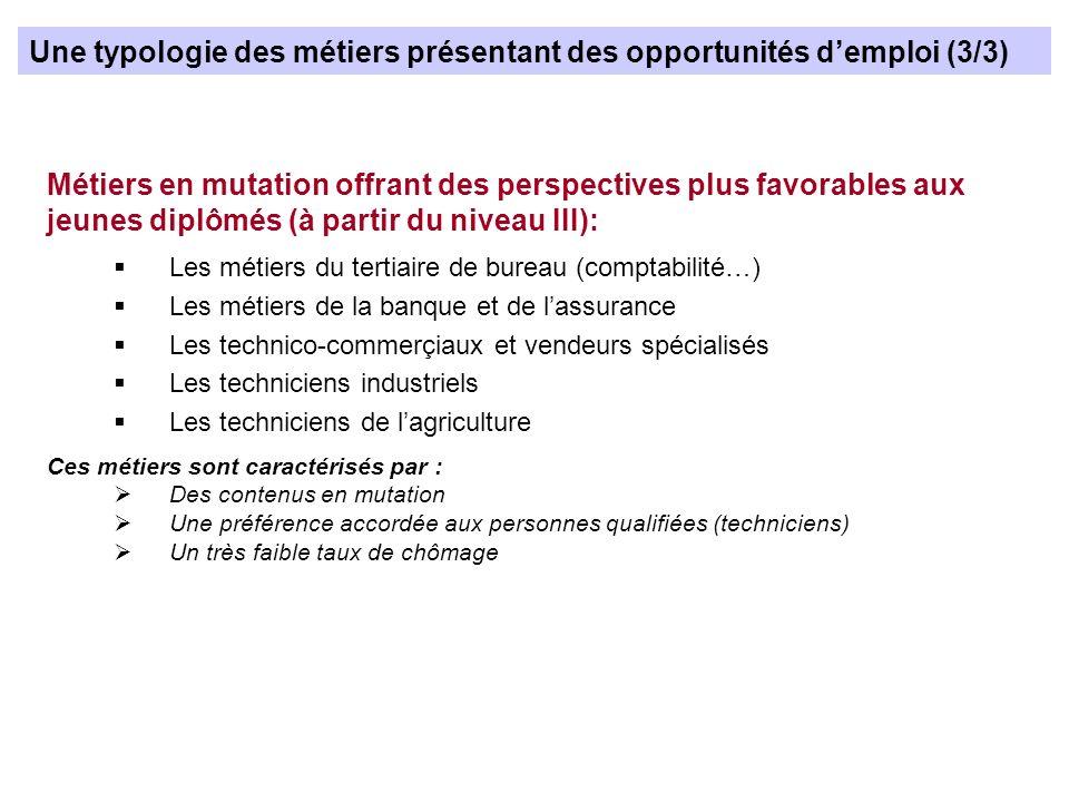 Métiers en mutation offrant des perspectives plus favorables aux jeunes diplômés (à partir du niveau III): Les métiers du tertiaire de bureau (comptab