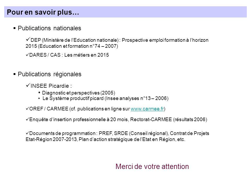 Pour en savoir plus : Pour en savoir plus… Publications nationales DEP (Ministère de lEducation nationale) : Prospective emploi formation à lhorizon 2