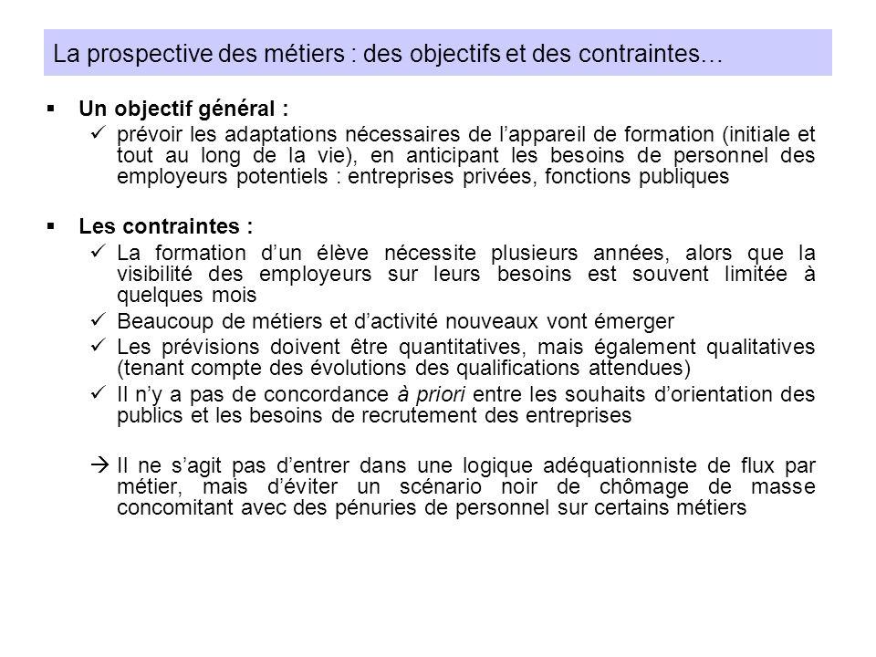 La prospective des métiers : des objectifs et des contraintes… Un objectif général : prévoir les adaptations nécessaires de lappareil de formation (in