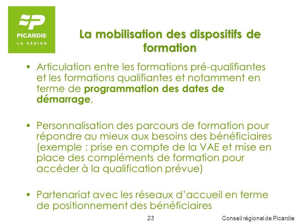 24Conseil régional de Picardie Schéma des procédures dentrée en formation pour les demandeurs demploi