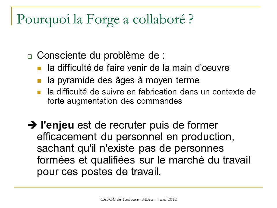 CAFOC de Toulouse - MBru - 4 mai 2012 Pourquoi la Forge a collaboré ? Consciente du problème de : la difficulté de faire venir de la main doeuvre la p