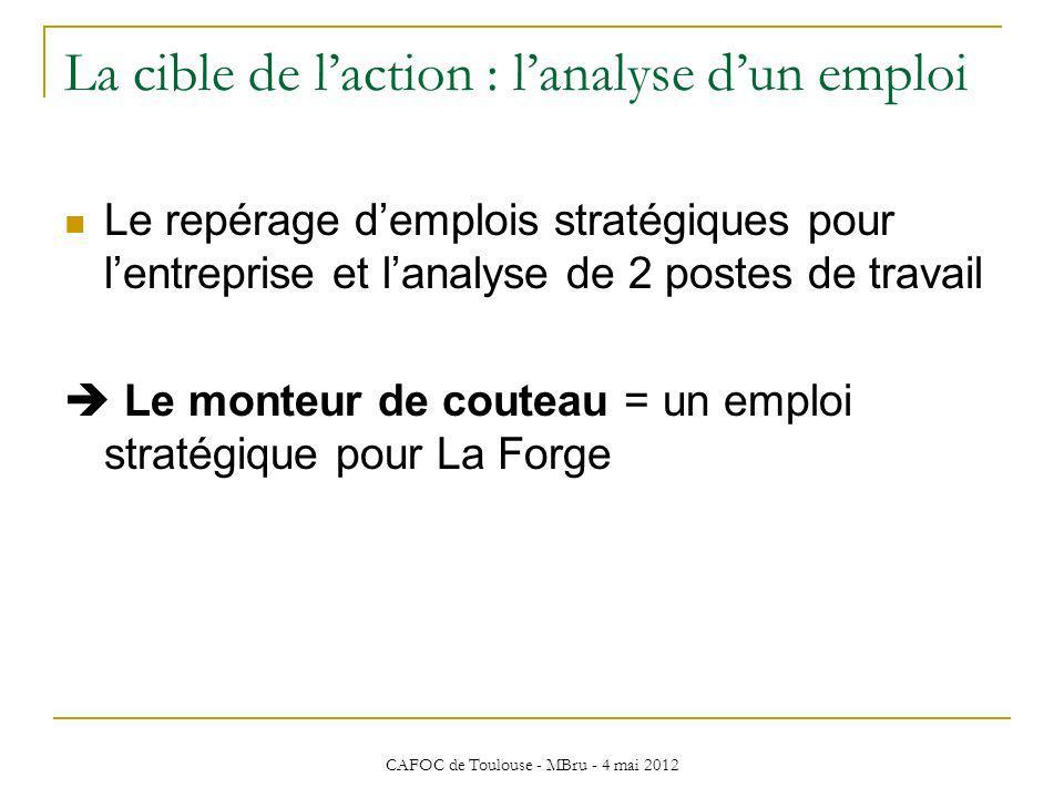 CAFOC de Toulouse - MBru - 4 mai 2012 La cible de laction : lanalyse dun emploi Le repérage demplois stratégiques pour lentreprise et lanalyse de 2 po