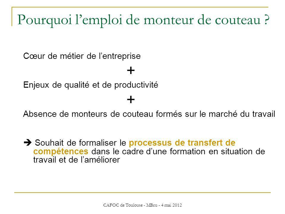 CAFOC de Toulouse - MBru - 4 mai 2012 Pourquoi lemploi de monteur de couteau ? Cœur de métier de lentreprise + Enjeux de qualité et de productivité +