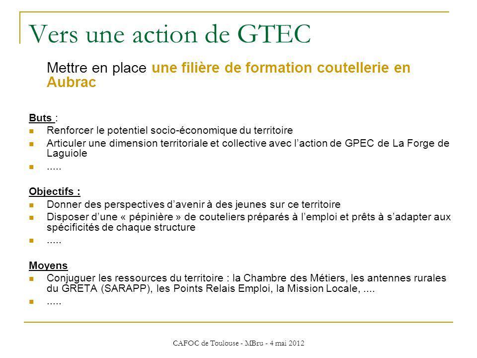 CAFOC de Toulouse - MBru - 4 mai 2012 Vers une action de GTEC Mettre en place une filière de formation coutellerie en Aubrac Buts : Renforcer le poten