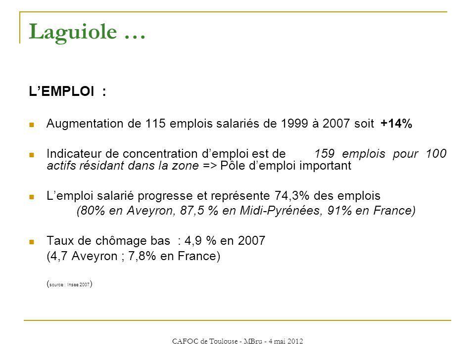 CAFOC de Toulouse - MBru - 4 mai 2012 Laguiole … LEMPLOI : Augmentation de 115 emplois salariés de 1999 à 2007 soit +14% Indicateur de concentration d