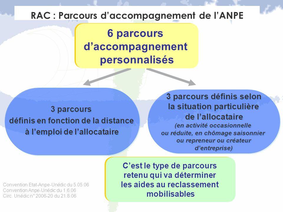 RAC : Parcours daccompagnement de lANPE Convention Etat-Anpe-Unédic du 5.05.06 Convention Anpe-Unédic du 1.6.06 Circ.