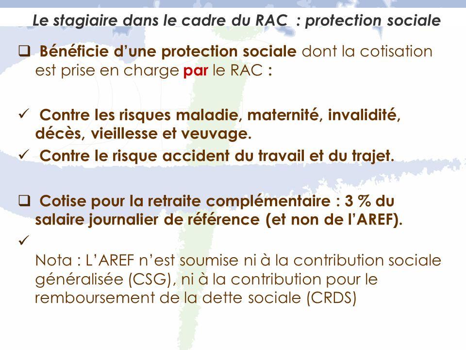 Le stagiaire dans le cadre du RAC : protection sociale Bénéficie dune protection sociale dont la cotisation est prise en charge par le RAC : Contre les risques maladie, maternité, invalidité, décès, vieillesse et veuvage.
