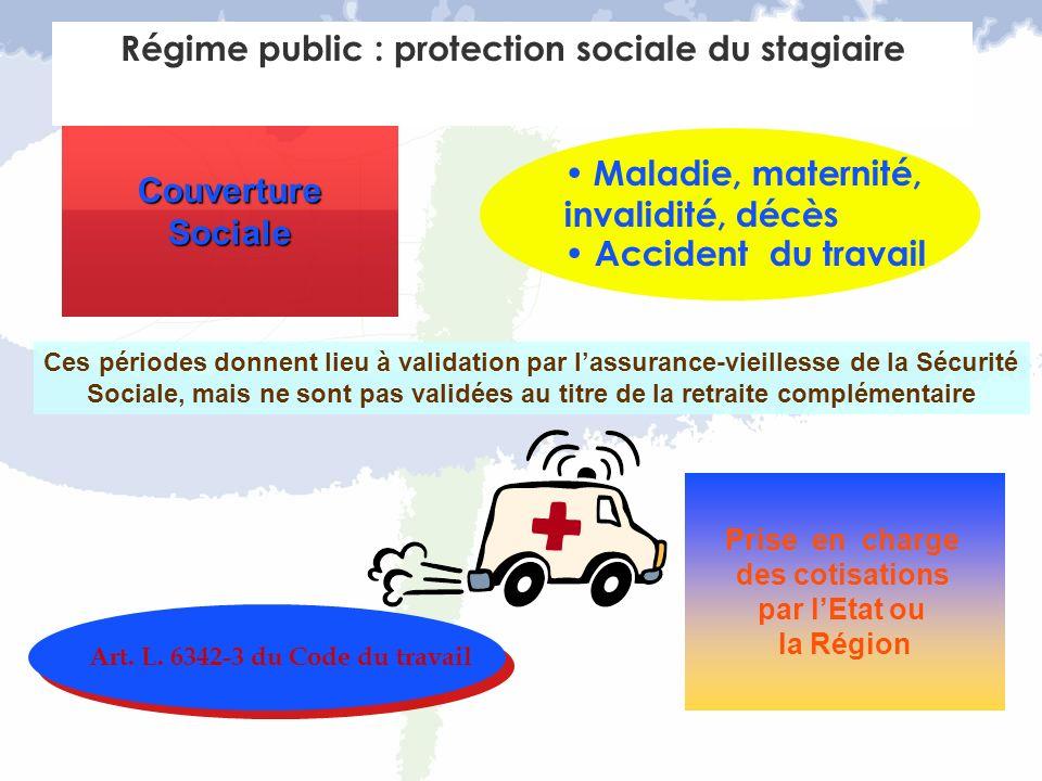 Maladie, maternité, invalidité, décès Accident du travail Art.