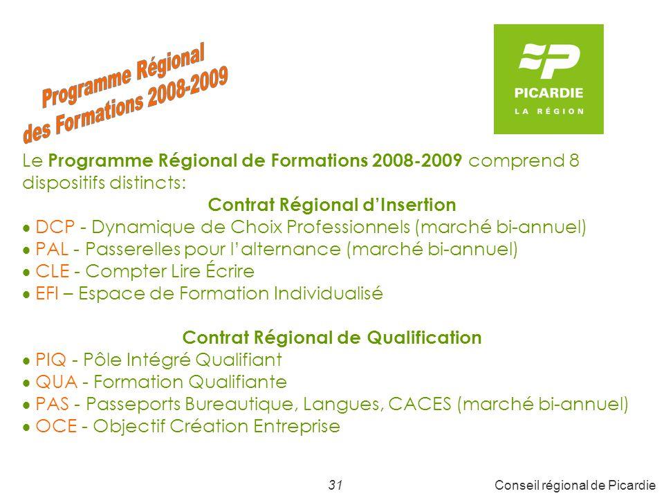 31Conseil régional de Picardie Le Programme Régional de Formations 2008-2009 comprend 8 dispositifs distincts: Contrat Régional dInsertion DCP - Dynamique de Choix Professionnels (marché bi-annuel) PAL - Passerelles pour lalternance (marché bi-annuel) CLE - Compter Lire Écrire EFI – Espace de Formation Individualisé Contrat Régional de Qualification PIQ - Pôle Intégré Qualifiant QUA - Formation Qualifiante PAS - Passeports Bureautique, Langues, CACES (marché bi-annuel) OCE - Objectif Création Entreprise