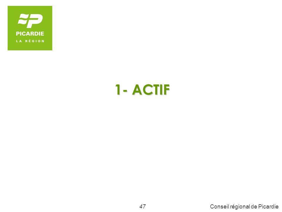 47Conseil régional de Picardie 1- ACTIF