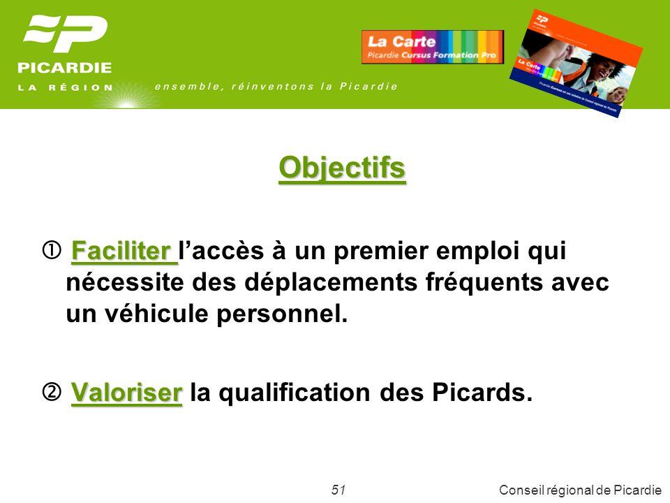 51Conseil régional de Picardie Objectifs Faciliter Faciliter laccès à un premier emploi qui nécessite des déplacements fréquents avec un véhicule personnel.
