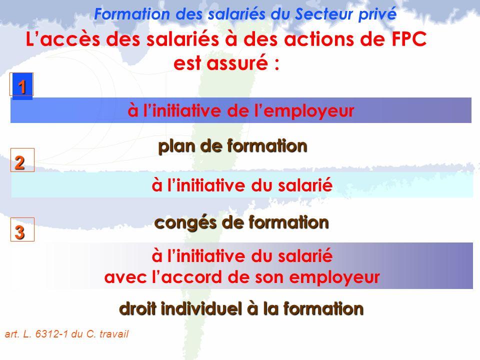 plan de formation CENTRE INFFO congés de formation à linitiative du salarié 2 à linitiative de lemployeur 1 Laccès des salariés à des actions de FPC est assuré : droit individuel à la formation à linitiative du salarié avec laccord de son employeur 3 art.