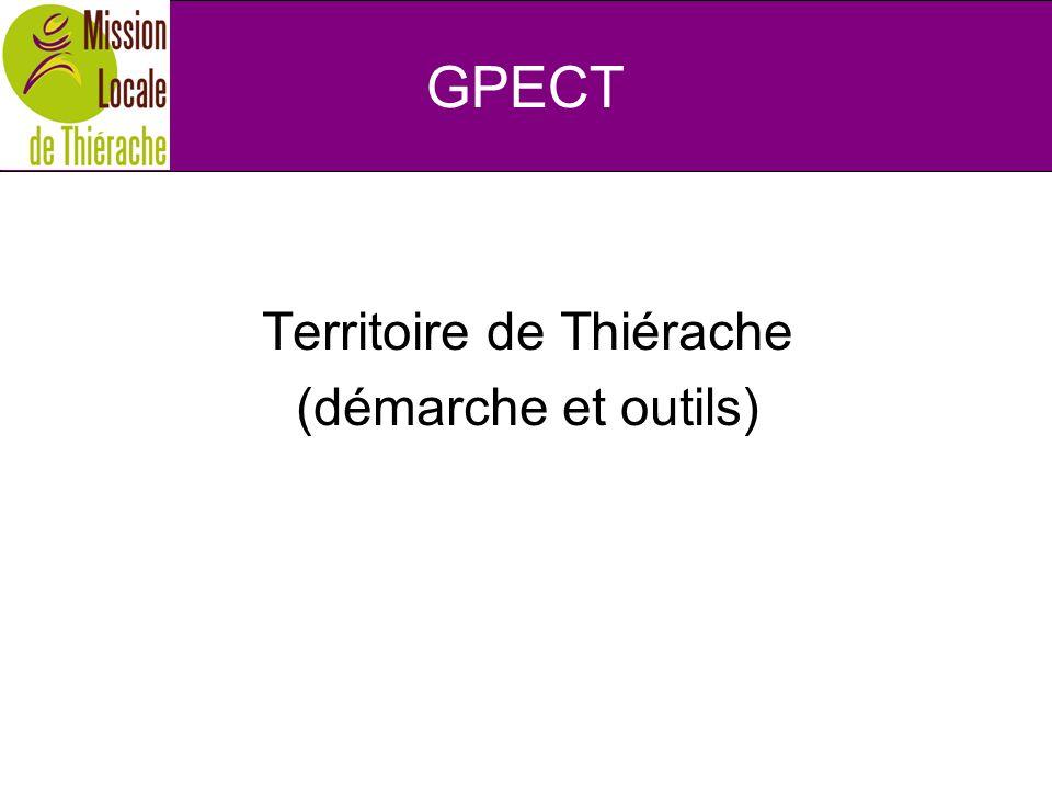 Territoire de Thiérache (démarche et outils) GPECT