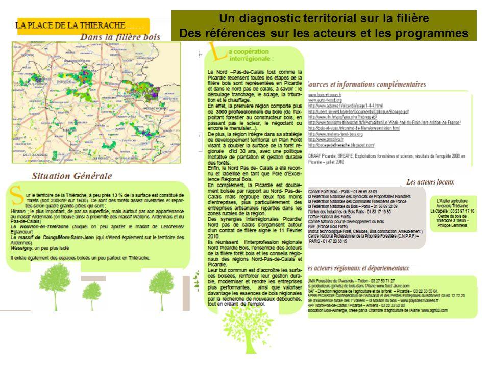 Un diagnostic territorial sur la filière Des références sur les acteurs et les programmes
