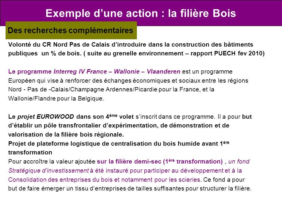 Volonté du CR Nord Pas de Calais dintroduire dans la construction des bâtiments publiques un % de bois. ( suite au grenelle environnement – rapport PU