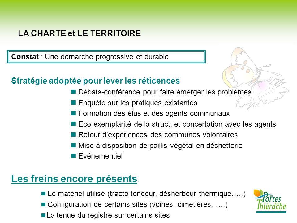 LA CHARTE et LE TERRITOIRE Stratégie adoptée pour lever les réticences Débats-conférence pour faire émerger les problèmes Enquête sur les pratiques existantes Formation des élus et des agents communaux Eco-exemplarité de la struct.