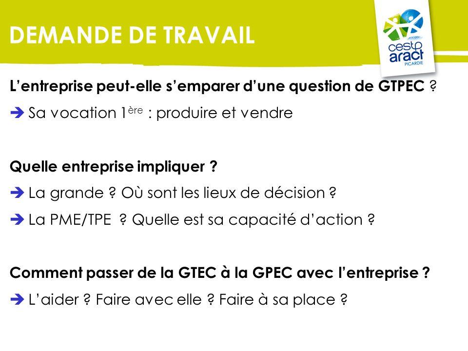 L entreprise peut-elle semparer dune question de GTPEC ? Sa vocation 1 ère : produire et vendre Quelle entreprise impliquer ? La grande ? Où sont les
