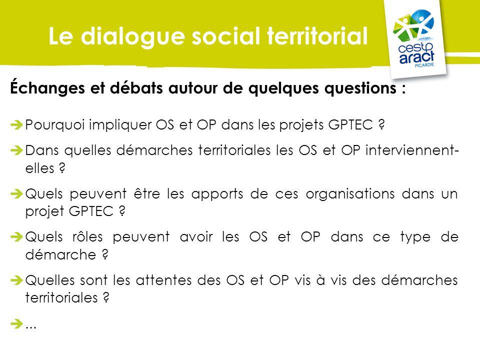 Le dialogue social territorial Échanges et débats autour de quelques questions : Pourquoi impliquer OS et OP dans les projets GPTEC ? Dans quelles dém