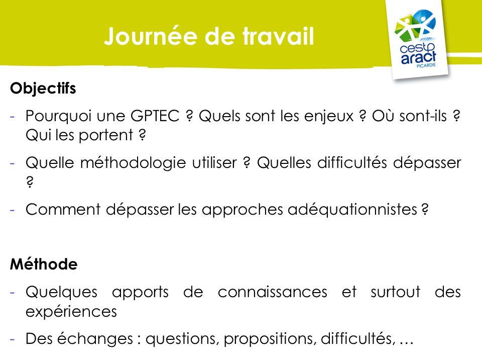 Objectifs -Pourquoi une GPTEC ? Quels sont les enjeux ? Où sont-ils ? Qui les portent ? -Quelle méthodologie utiliser ? Quelles difficultés dépasser ?