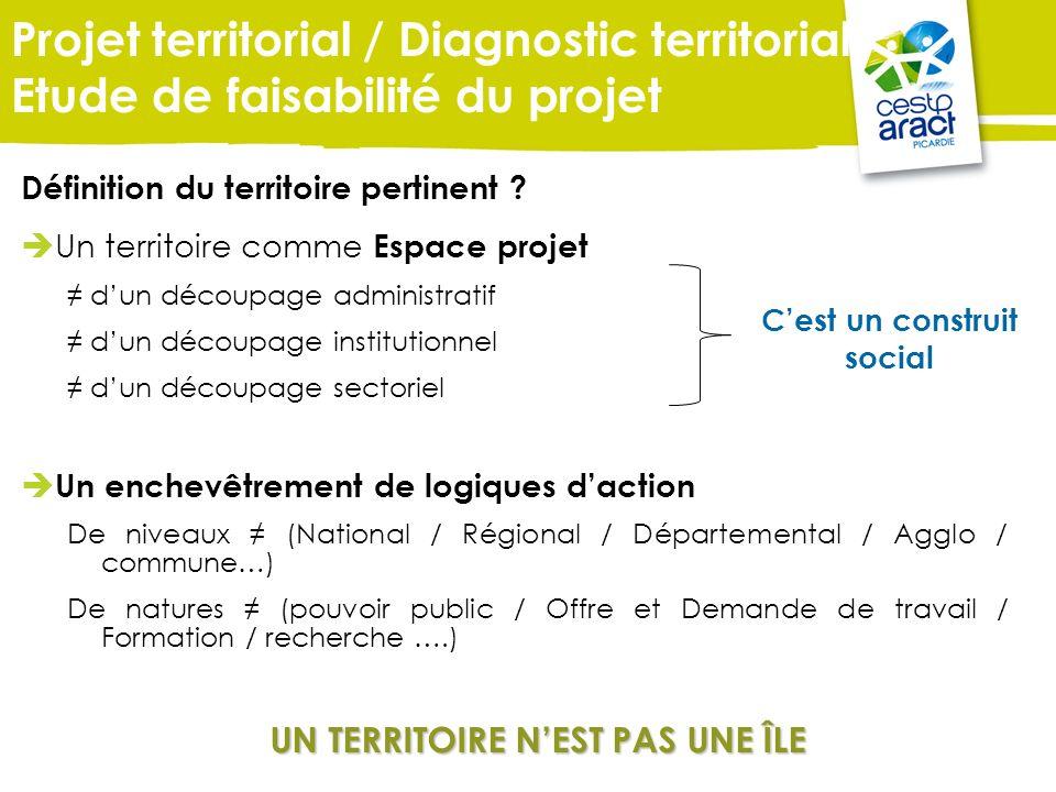 2 ème Séquence : Dialogue sociale territorial IMPLIQUER LES PARTENAIRES SOCIAUX DANS UN PROJET GPTEC POURQUOI .