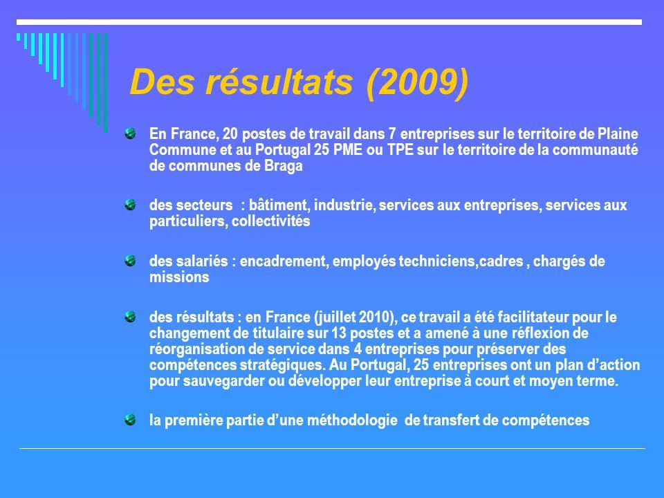 Des résultats (2009) En France, 20 postes de travail dans 7 entreprises sur le territoire de Plaine Commune et au Portugal 25 PME ou TPE sur le territoire de la communauté de communes de Braga des secteurs : bâtiment, industrie, services aux entreprises, services aux particuliers, collectivités des salariés : encadrement, employés techniciens,cadres, chargés de missions des résultats : en France (juillet 2010), ce travail a été facilitateur pour le changement de titulaire sur 13 postes et a amené à une réflexion de réorganisation de service dans 4 entreprises pour préserver des compétences stratégiques.