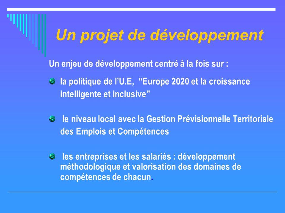 Un projet de développement Un enjeu de développement centré à la fois sur : la politique de lU.E, Europe 2020 et la croissance intelligente et inclusive le niveau local avec la Gestion Prévisionnelle Territoriale des Emplois et Compétences les entreprises et les salariés : développement méthodologique et valorisation des domaines de compétences de chacun.