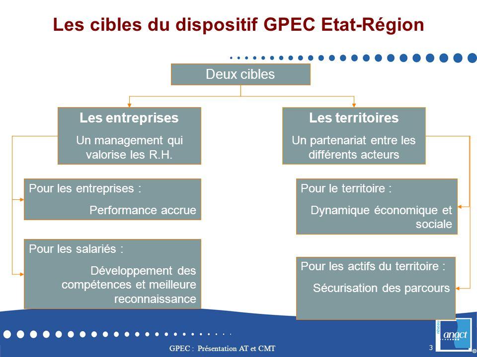 3 © GPEC : Présentation AT et CMT Les cibles du dispositif GPEC Etat-Région Pour les entreprises : Performance accrue Pour les salariés : Développemen