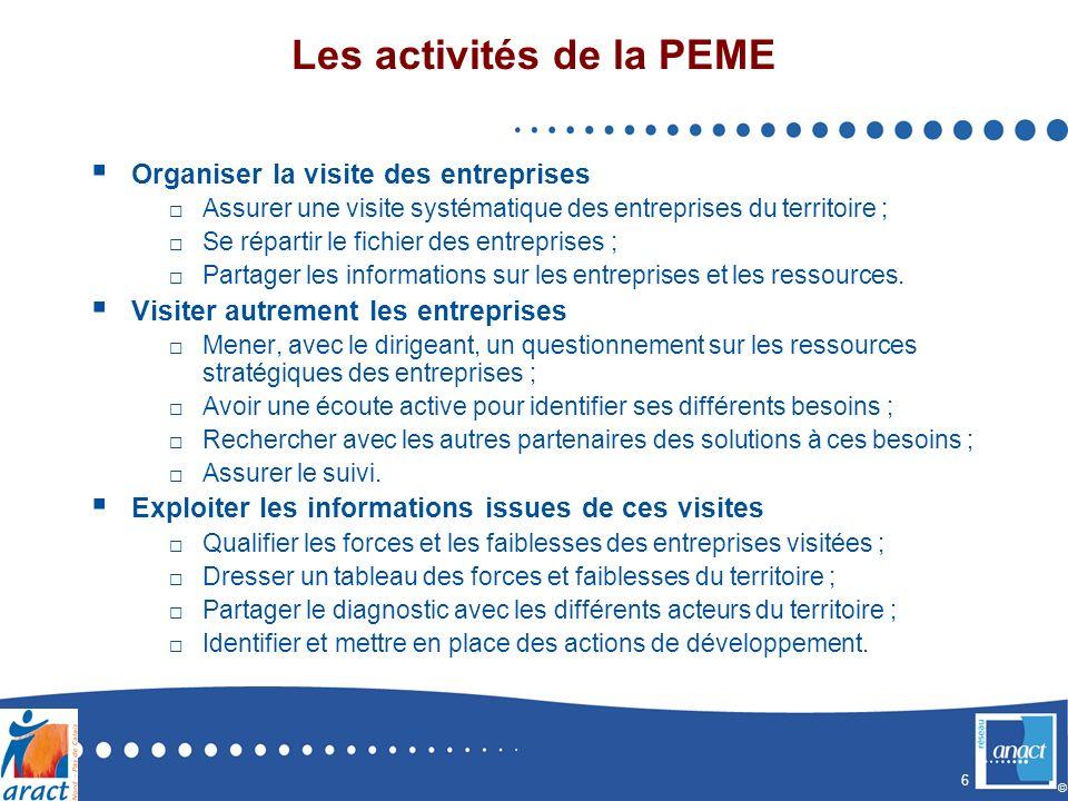 6 © Les activités de la PEME Organiser la visite des entreprises Assurer une visite systématique des entreprises du territoire ; Se répartir le fichier des entreprises ; Partager les informations sur les entreprises et les ressources.