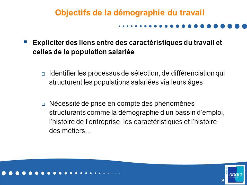 33 La démographie du travail Étude des populations au travail pour connaître leur composition par âge, sexe, CSP, compétences, état de santé… en relat