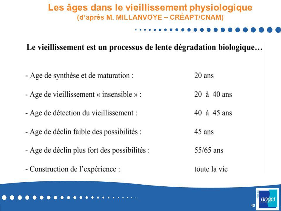 39 Le vieillissement : des réalités différentes Vieillissement démographique : Laugmentation de la part des plus âgés parmi les salariés Vieillissemen