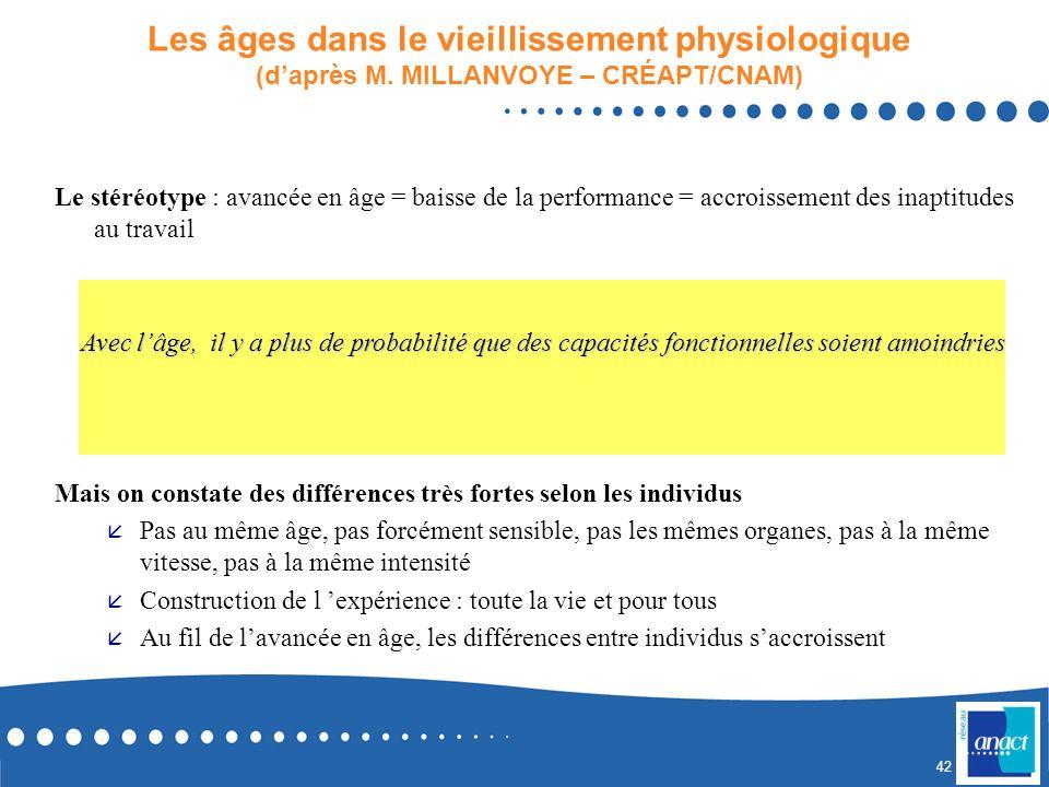 41 Les effets du vieillissement physiologique naturel (daprès M. MILLANVOYE – CRÉAPT/CNAM) Une limitation faible de la force musculaire et de la mobil