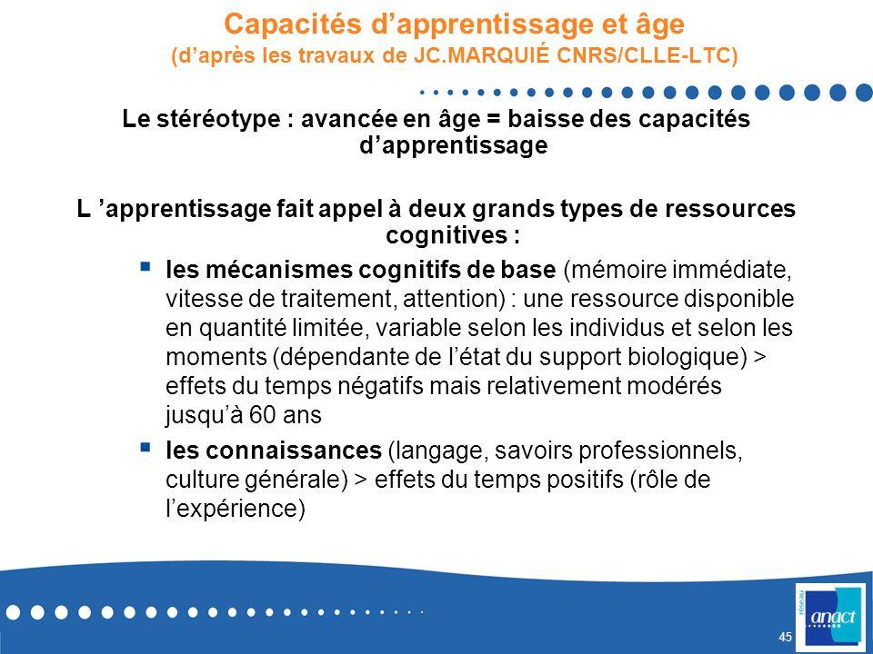 44 Des conditions de travail plus sélectives sur lâge (daprès les travaux du CRÉAPT) La persistance des exigences physiques (postures difficiles) Le d