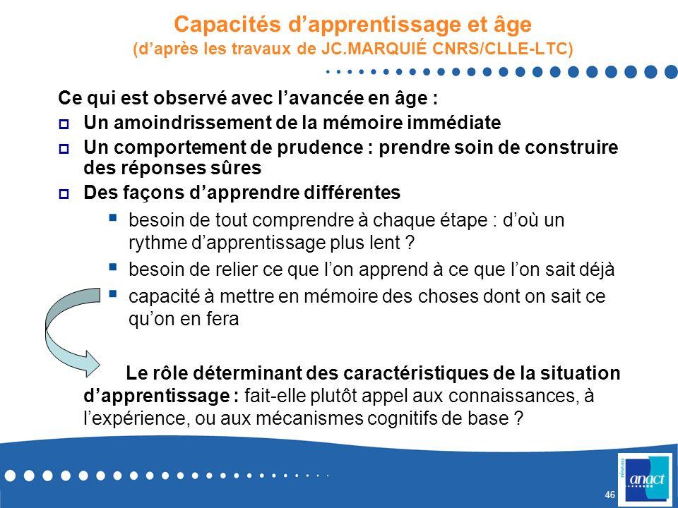 45 Capacités dapprentissage et âge (daprès les travaux de JC.MARQUIÉ CNRS/CLLE-LTC) Le stéréotype : avancée en âge = baisse des capacités dapprentissa