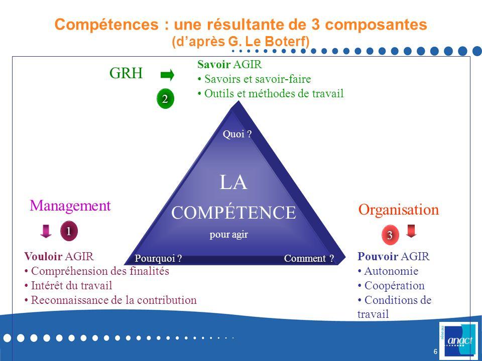 Comment prendre en compte les questions de conditions de travail dans les démarches de GPEC .
