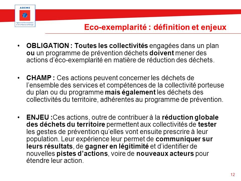 12 Eco-exemplarité : définition et enjeux OBLIGATION : Toutes les collectivités engagées dans un plan ou un programme de prévention déchets doivent me