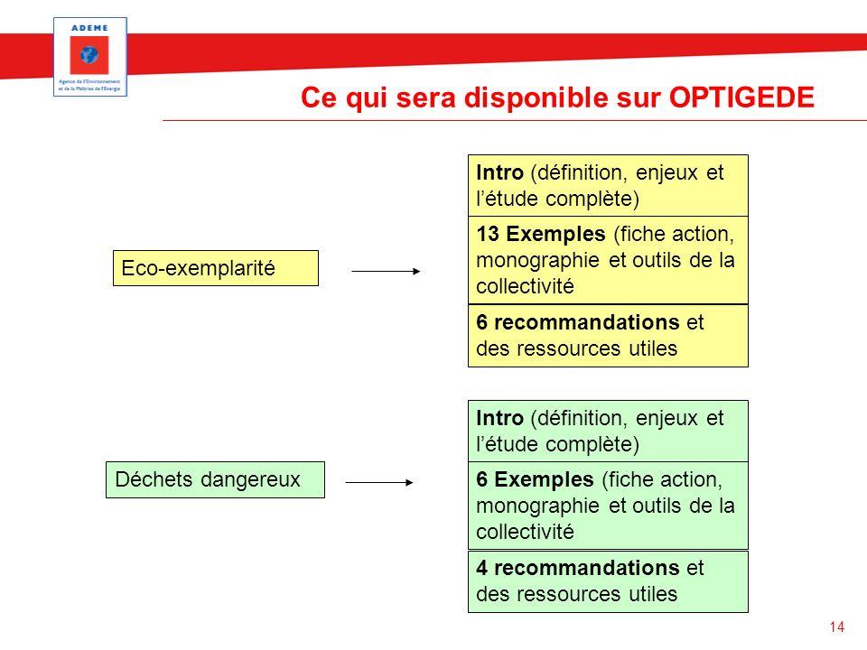 14 Ce qui sera disponible sur OPTIGEDE Eco-exemplarité 13 Exemples (fiche action, monographie et outils de la collectivité 6 recommandations et des re