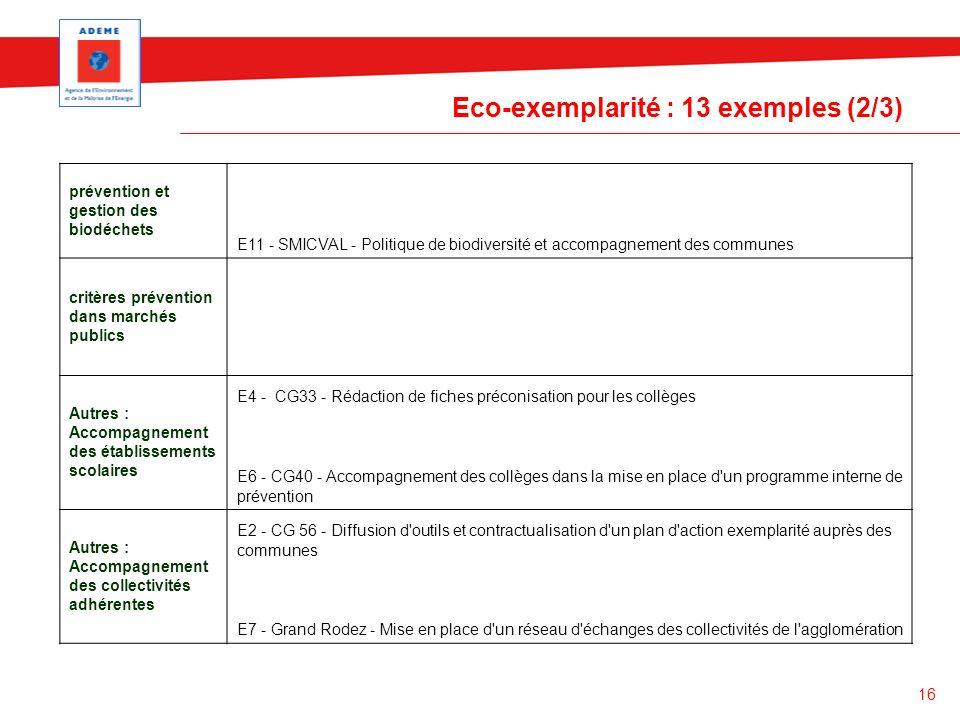 16 Eco-exemplarité : 13 exemples (2/3) prévention et gestion des biodéchets E11 - SMICVAL - Politique de biodiversité et accompagnement des communes c