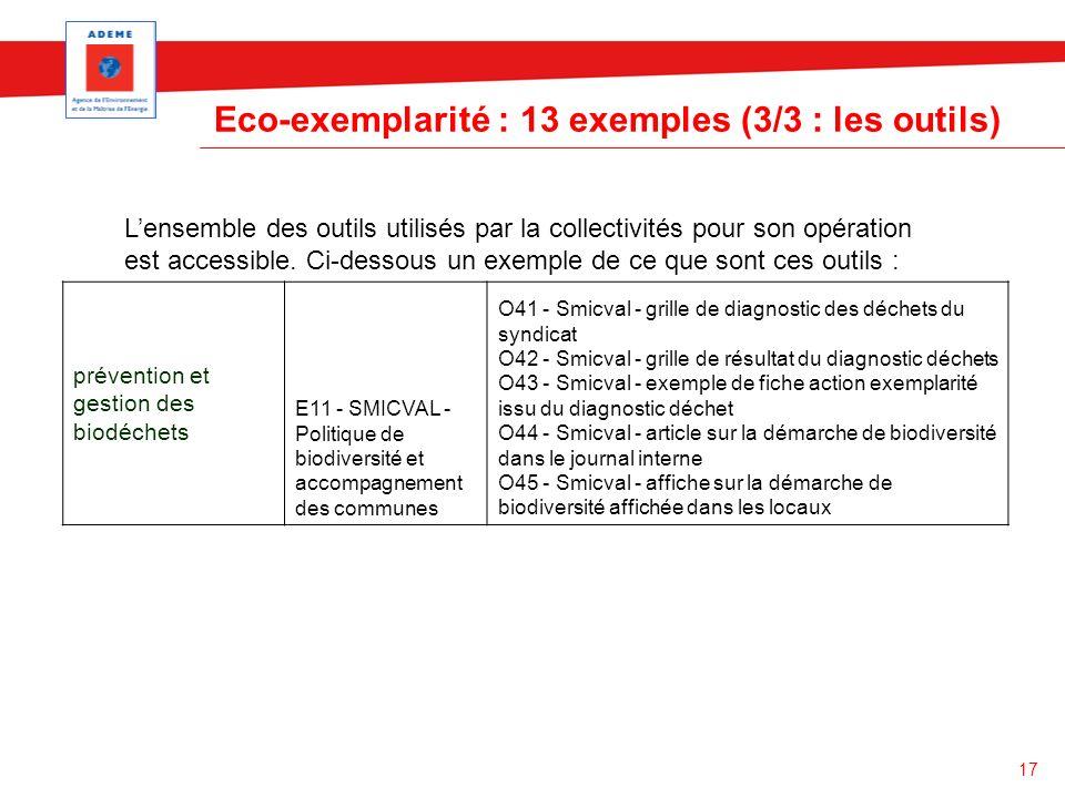 17 Eco-exemplarité : 13 exemples (3/3 : les outils) prévention et gestion des biodéchets E11 - SMICVAL - Politique de biodiversité et accompagnement d