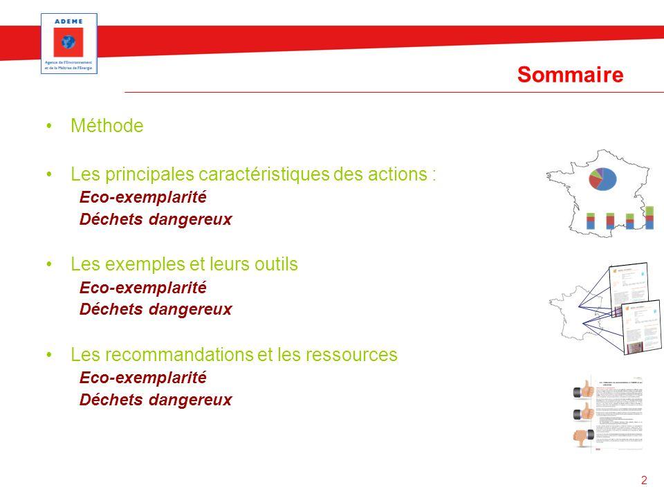 2 Sommaire Méthode Les principales caractéristiques des actions : Eco-exemplarité Déchets dangereux Les exemples et leurs outils Eco-exemplarité Déche