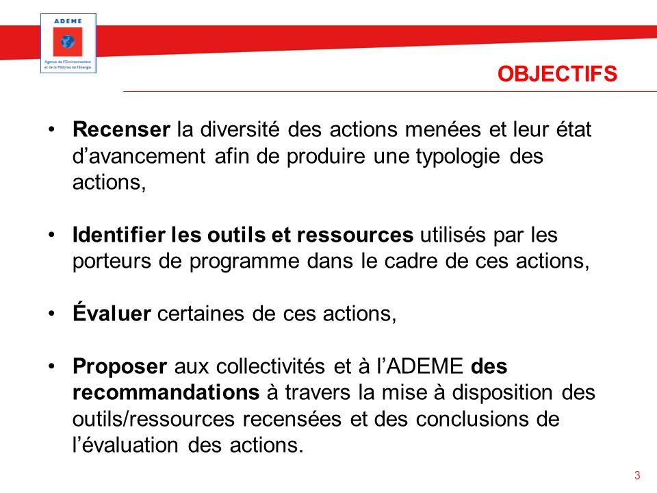 3 OBJECTIFS Recenser la diversité des actions menées et leur état davancement afin de produire une typologie des actions, Identifier les outils et res