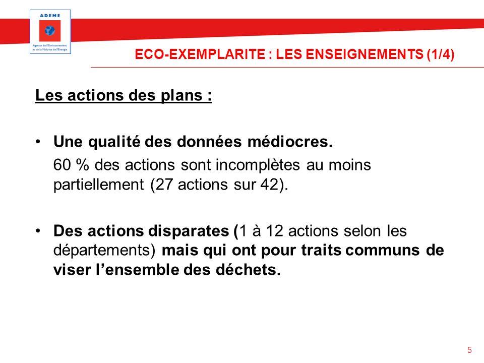 5 ECO-EXEMPLARITE : LES ENSEIGNEMENTS (1/4) Les actions des plans : Une qualité des données médiocres. 60 % des actions sont incomplètes au moins part