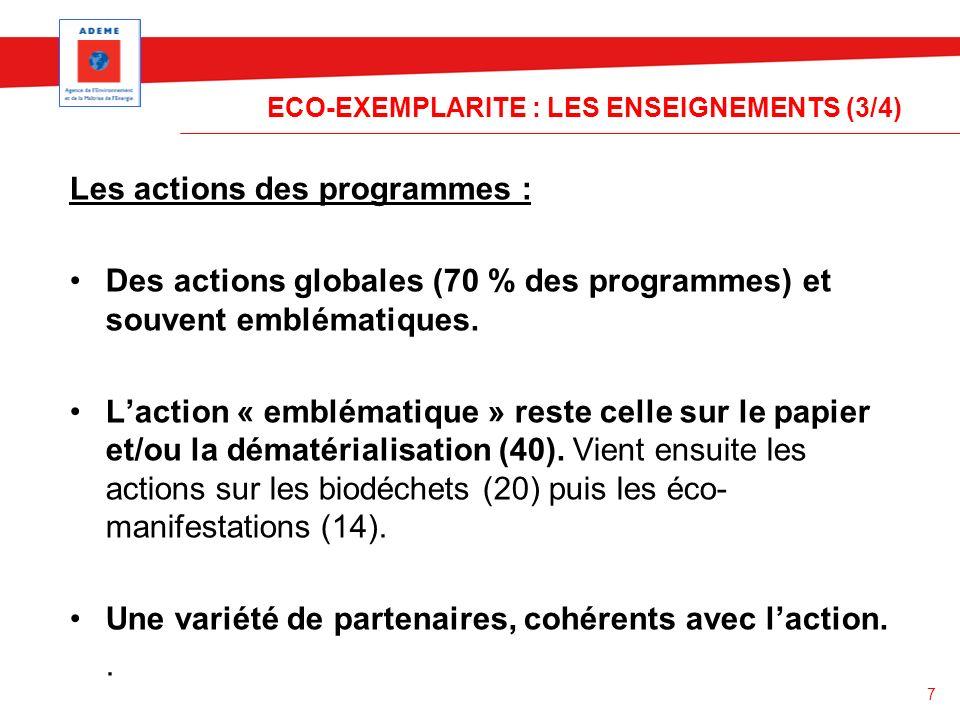 7 ECO-EXEMPLARITE : LES ENSEIGNEMENTS (3/4) Les actions des programmes : Des actions globales (70 % des programmes) et souvent emblématiques. Laction